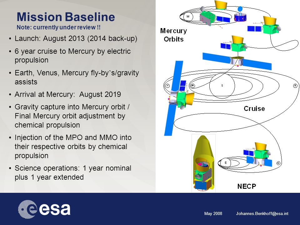 May 2008 Johannes.Benkhoff@esa.int Mission Baseline Note: currently under review !! Launch: August 2013 (2014 back-up) 6 year cruise to Mercury by ele
