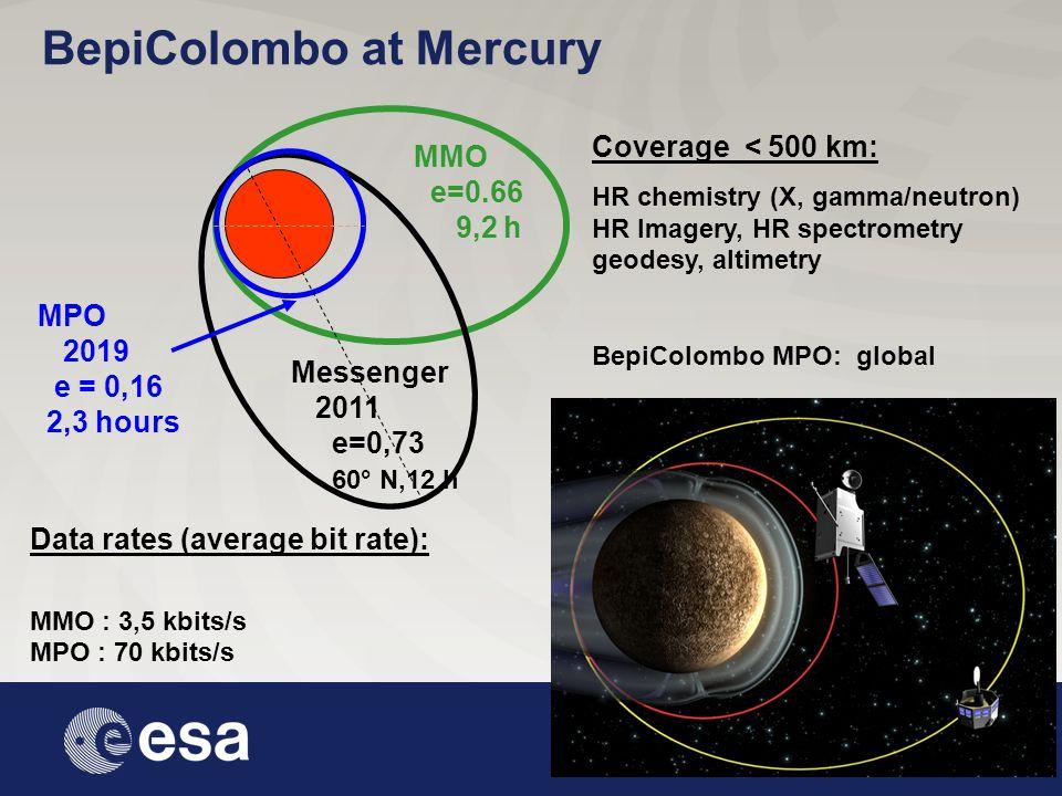 May 2008 Johannes.Benkhoff@esa.int Coverage < 500 km: HR chemistry (X, gamma/neutron) HR Imagery, HR spectrometry geodesy, altimetry BepiColombo MPO: