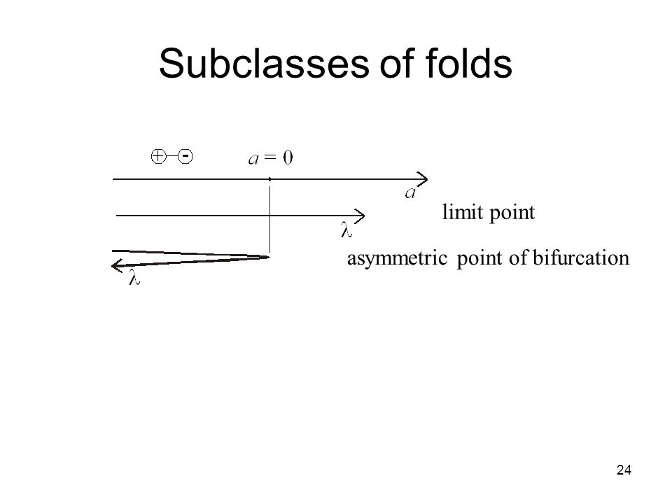 24 Subclasses of folds limit point asymmetric point of bifurcation