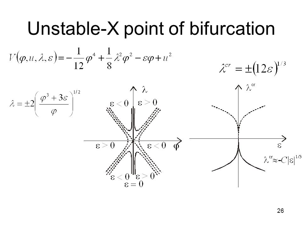 26 Unstable-X point of bifurcation