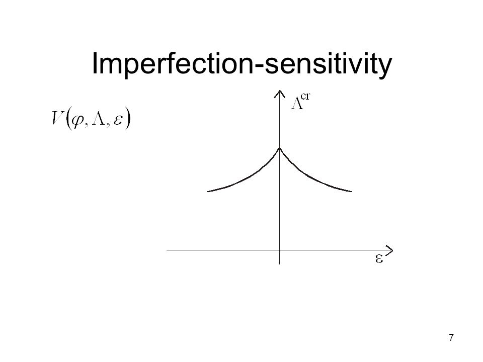 7 Imperfection-sensitivity