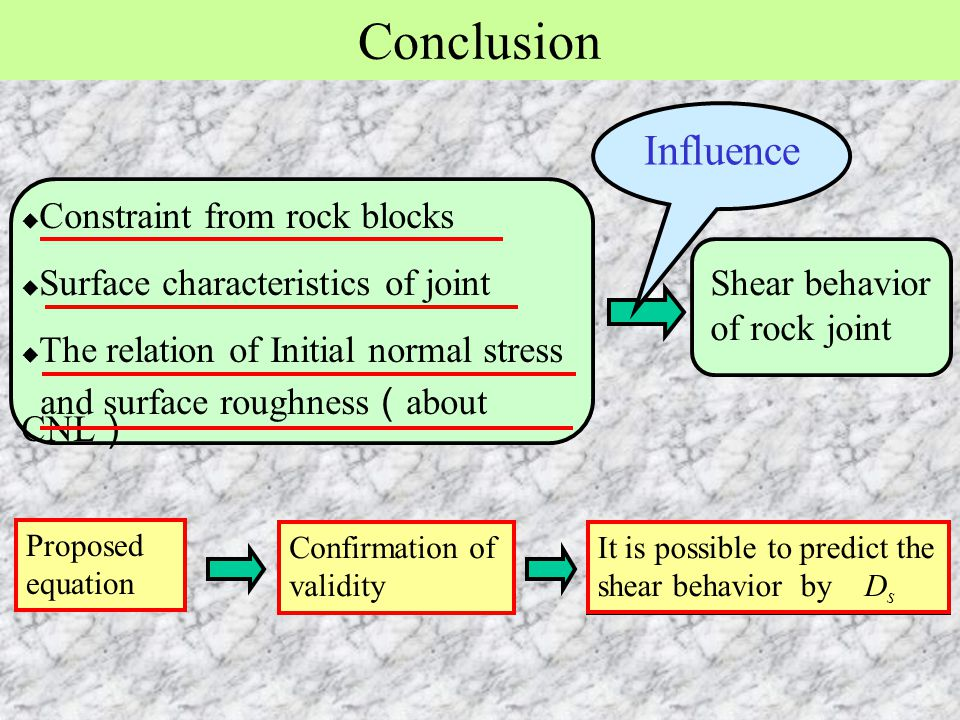 Conclusion Shear behavior of rock joint  Constraint from rock blocks  Surface characteristics of joint  The relation of Initial normal stress and s