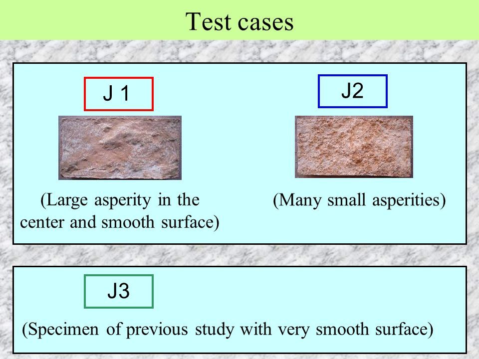Test cases J1J1 J2 J3 (Large asperity in the center and smooth surface) (Many small asperities) (Specimen of previous study with very smooth surface)