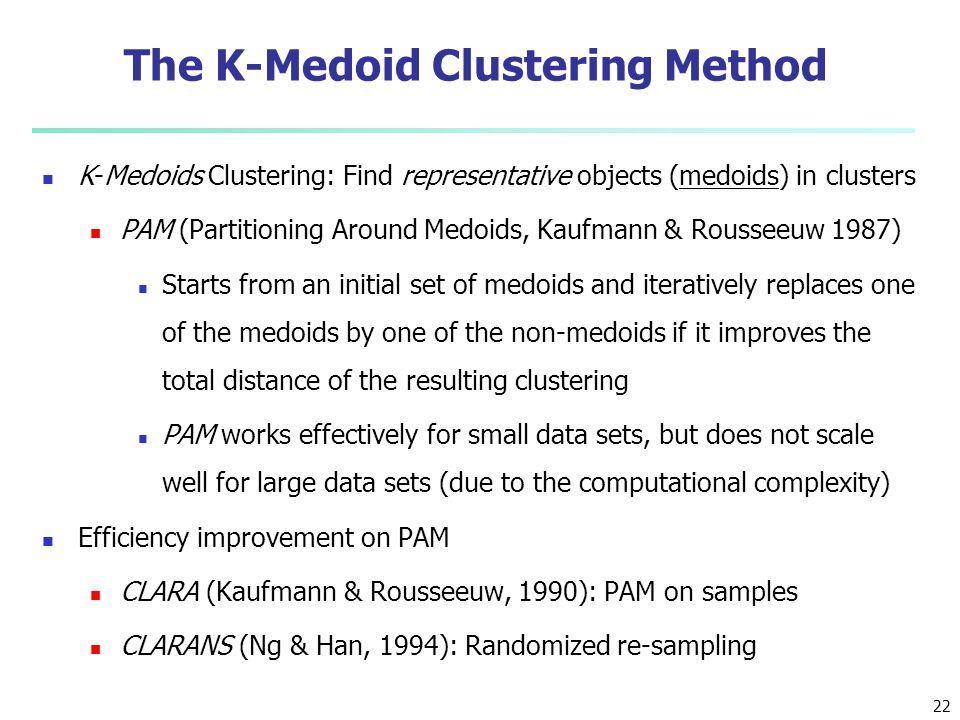 The K-Medoid Clustering Method K-Medoids Clustering: Find representative objects (medoids) in clusters PAM (Partitioning Around Medoids, Kaufmann & Ro