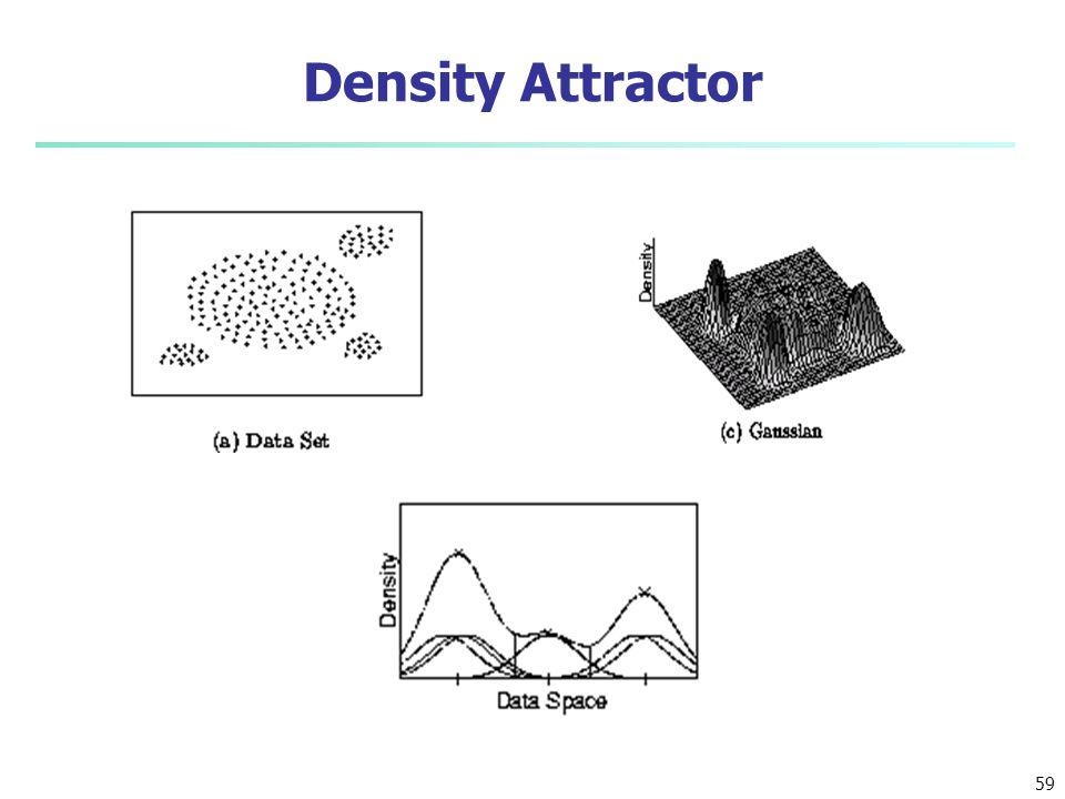 Density Attractor 59