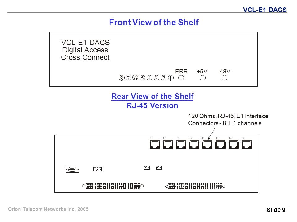 Orion Telecom Networks Inc. 2005 Front View of the Shelf 7 8 6543 2 1 VCL-E1 DACS Digital Access Cross Connect ERR+5V-48V Rear View of the Shelf RJ-45