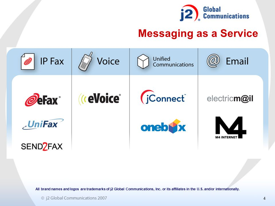 4 All brand names and logos are trademarks of j2 Global Communications, Inc.