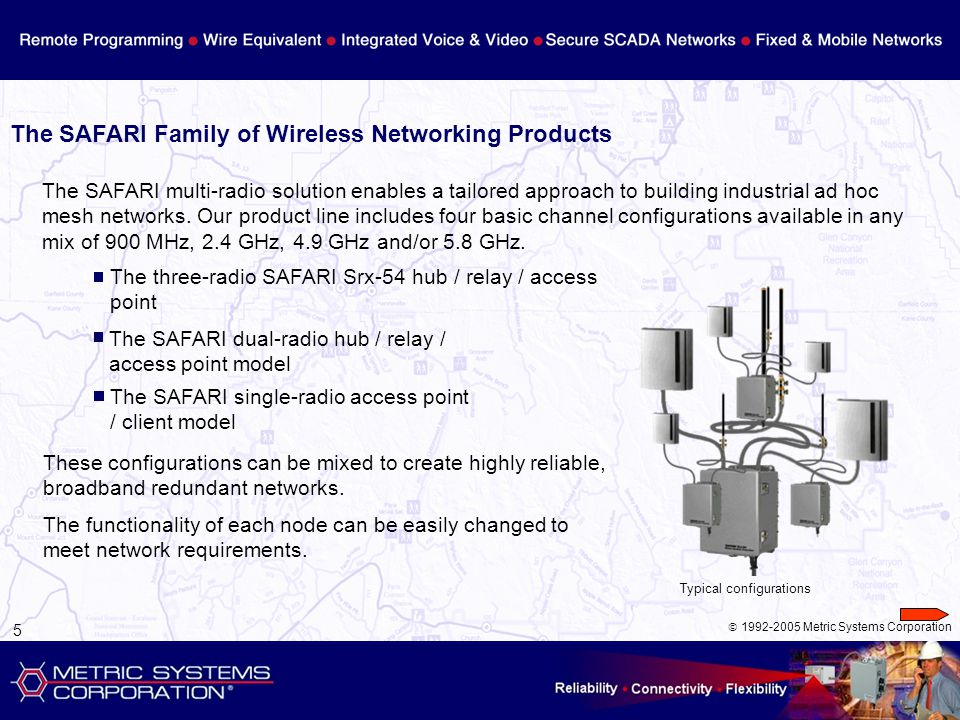 The SAFARI Family of Wireless Networking Products The SAFARI multi-radio solution enables a tailored approach to building industrial ad hoc mesh networks.