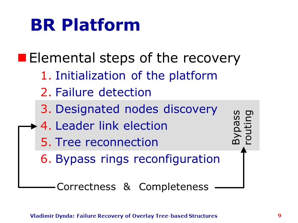 Vladimír Dynda: Failure Recovery of Overlay Tree-based Structures BR Platform Elemental steps of the recovery 1.Initialization of the platform 2.Failure detection 3.Designated nodes discovery 4.Leader link election 5.Tree reconnection 6.Bypass rings reconfiguration Bypass routing Correctness Completeness & 9