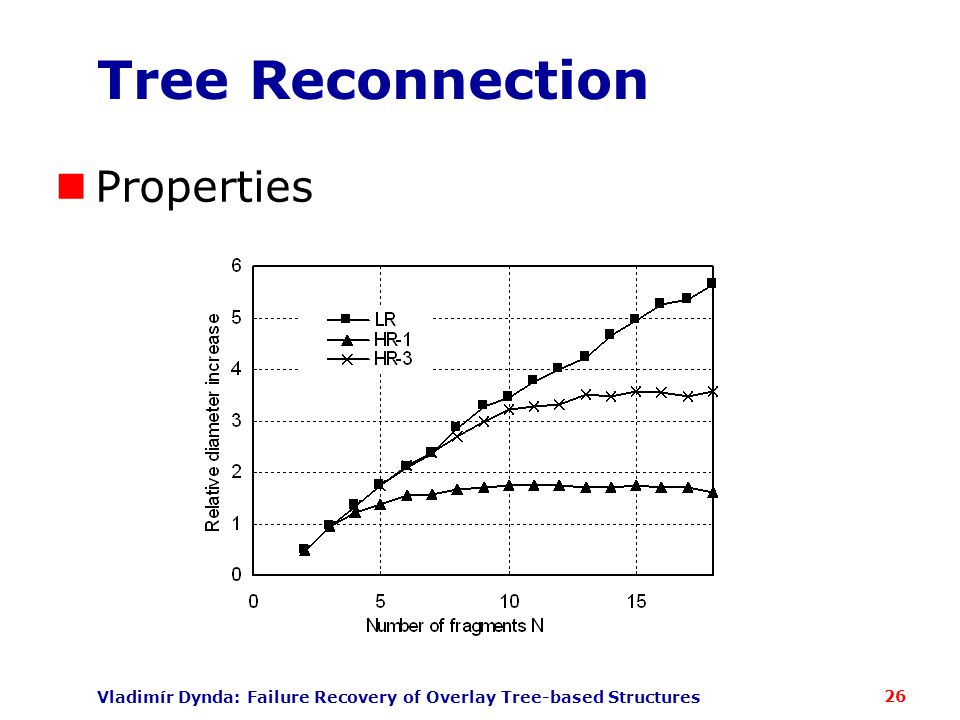 Vladimír Dynda: Failure Recovery of Overlay Tree-based Structures Tree Reconnection Properties 26