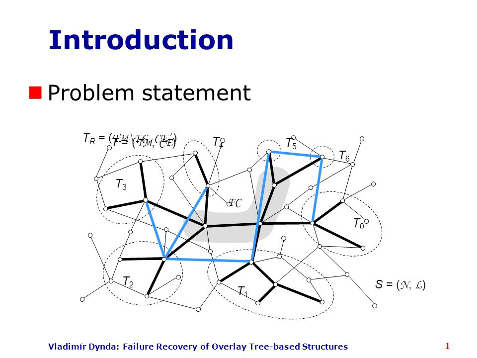 Vladimír Dynda: Failure Recovery of Overlay Tree-based Structures T = ( TM, CE ) Introduction Problem statement S = ( N, L ) TM CE FC T1T1 T0T0 T2T2 T3T3 T4T4 T5T5 T6T6 T R = ( TM\FC, CE' ) 1