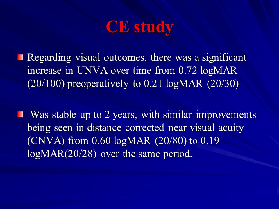 Regarding visual outcomes, there was a significant increase in UNVA over time from 0.72 logMAR (20/100) preoperatively to 0.21 logMAR (20/30) Was stable up to 2 years, with similar improvements being seen in distance corrected near visual acuity (CNVA) from 0.60 logMAR (20/80) to 0.19 logMAR(20/28) over the same period.