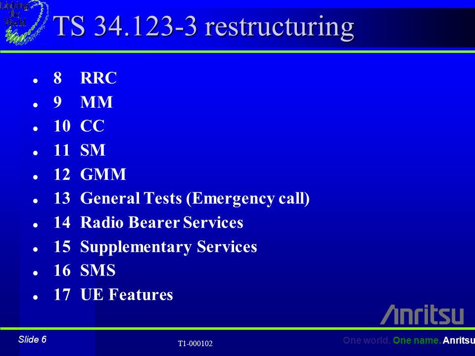 Slide 6 One world. One name. Anritsu T1-000102 TS 34.123-3 restructuring l 8 RRC l 9MM l 10CC l 11SM l 12GMM l 13General Tests (Emergency call) l 14Ra
