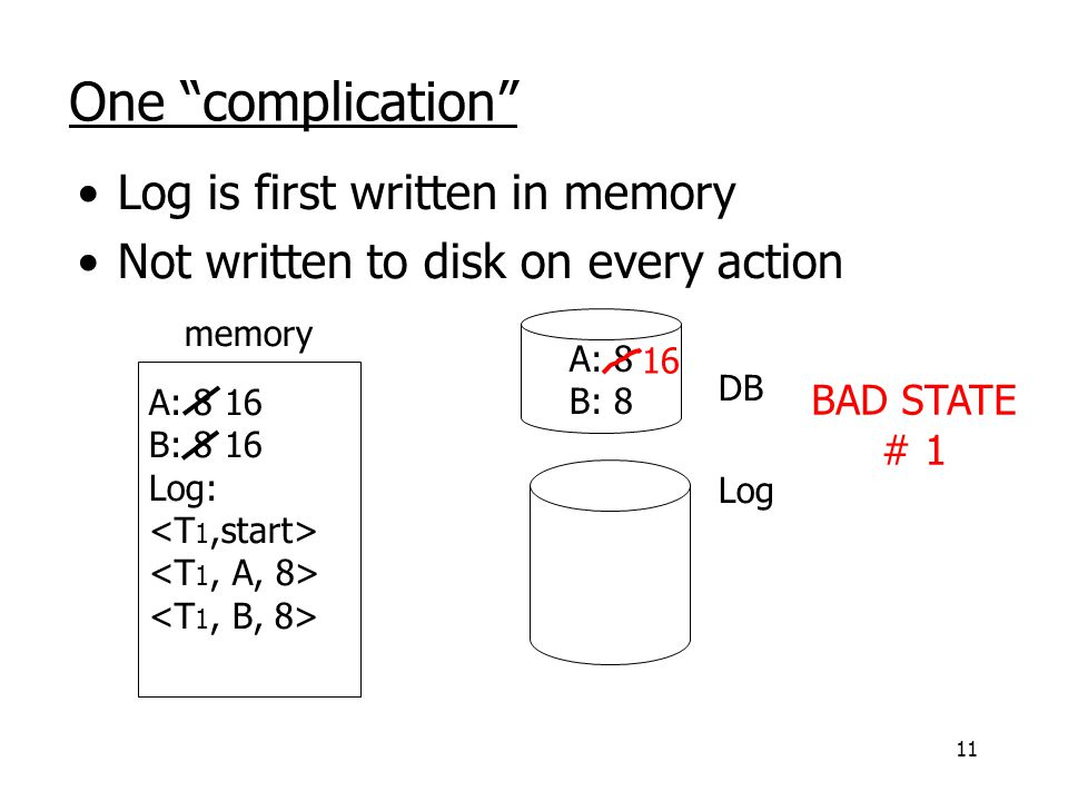 11 One complication Log is first written in memory Not written to disk on every action memory DB Log A: 8 16 B: 8 16 Log: A: 8 B: 8 16 BAD STATE # 1