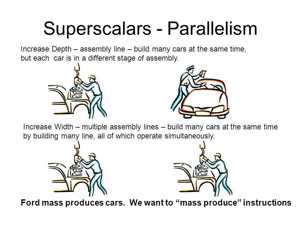 Superscalars - Parallelism Ford mass produces cars.