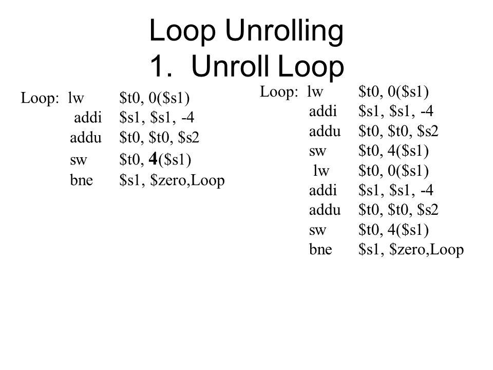 Loop Unrolling 1.