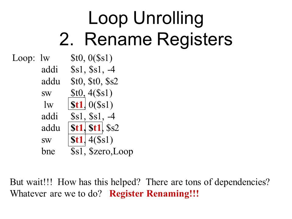 Loop Unrolling 2.