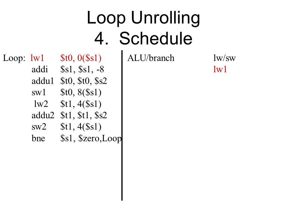 Loop Unrolling 4.