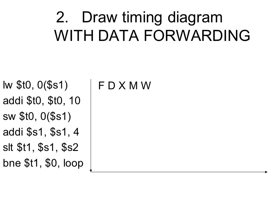 2.Draw timing diagram WITH DATA FORWARDING lw $t0, 0($s1) addi $t0, $t0, 10 sw $t0, 0($s1) addi $s1, $s1, 4 slt $t1, $s1, $s2 bne $t1, $0, loop F D X M W