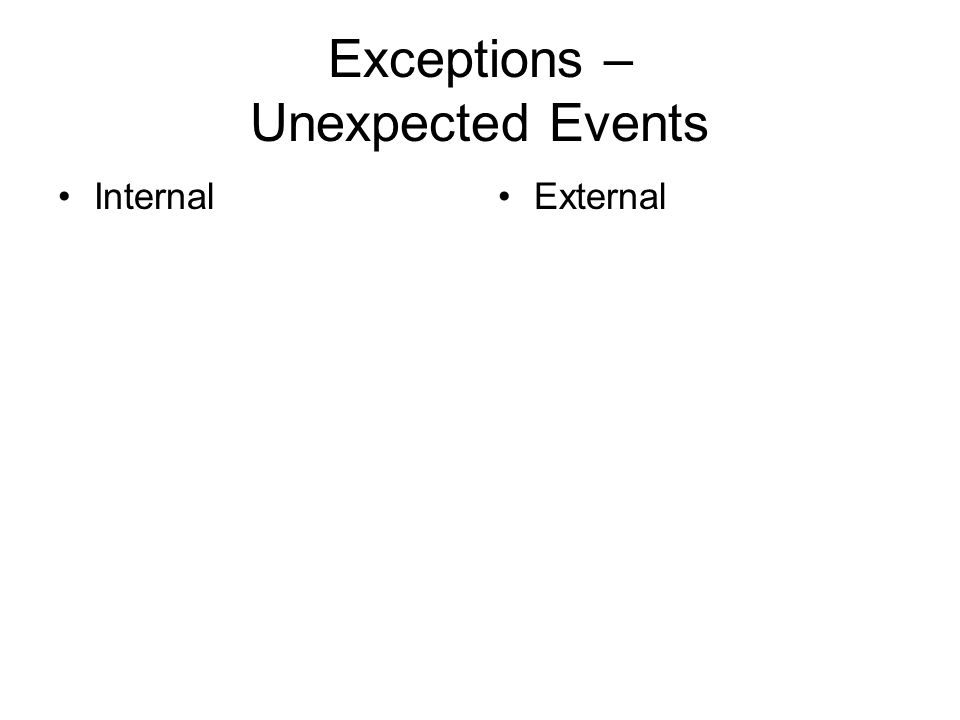 Exceptions – Unexpected Events InternalExternal