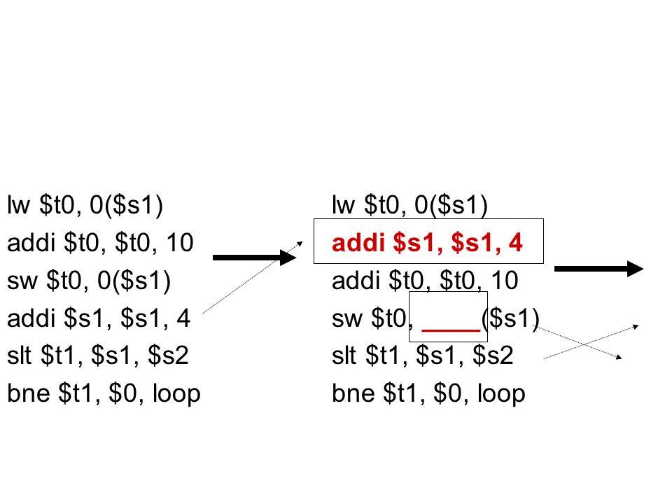 lw $t0, 0($s1) addi $s1, $s1, 4 addi $t0, $t0, 10 sw $t0, ____($s1) slt $t1, $s1, $s2 bne $t1, $0, loop lw $t0, 0($s1) addi $t0, $t0, 10 sw $t0, 0($s1) addi $s1, $s1, 4 slt $t1, $s1, $s2 bne $t1, $0, loop