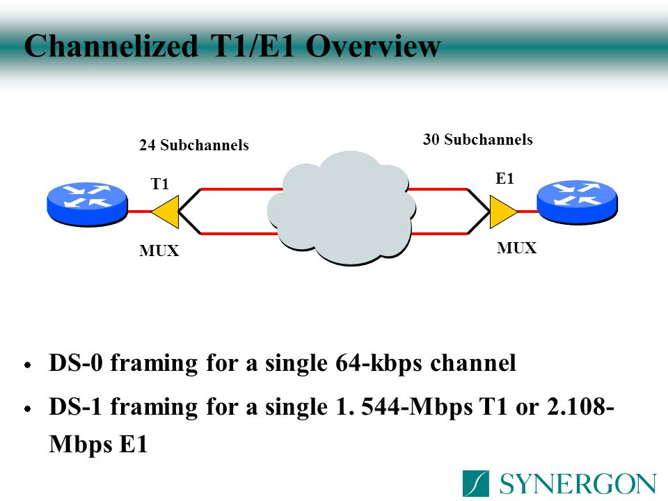 Channelized T1/E1 Overview  DS-0 framing for a single 64-kbps channel  DS-1 framing for a single 1. 544-Mbps T1 or 2.108- Mbps E1 T1 MUX 24 Subchann