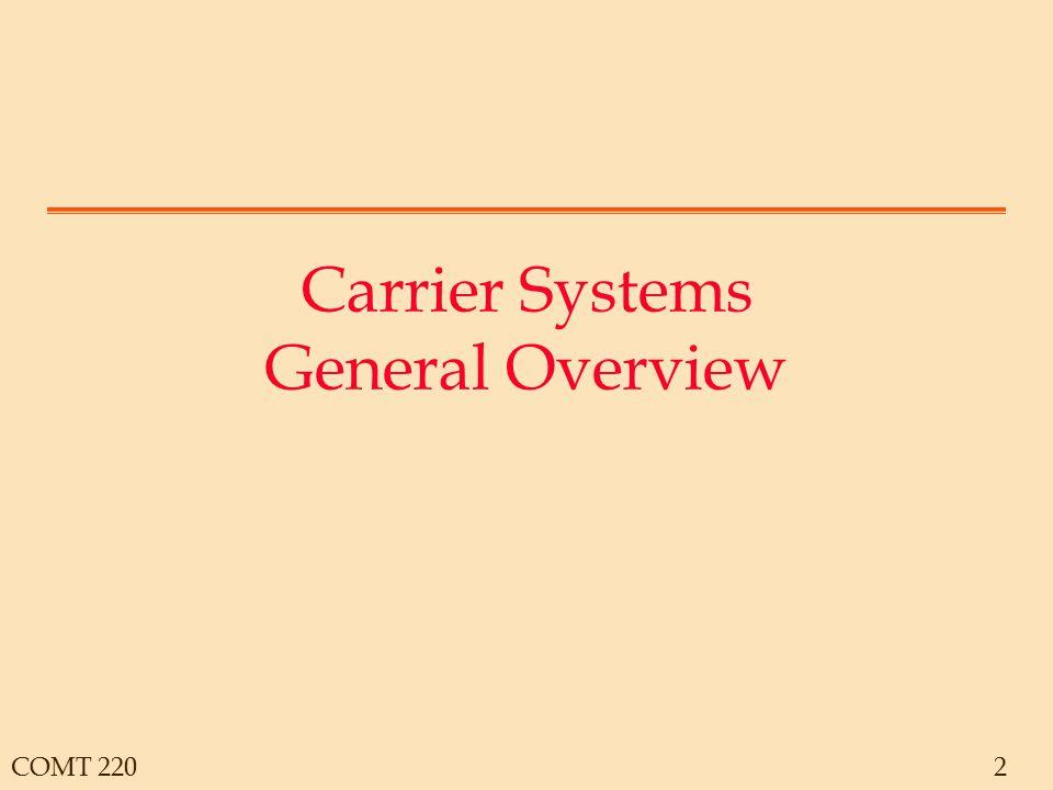 COMT 2203 Carrier Systems 4kHz Aggregate Signal