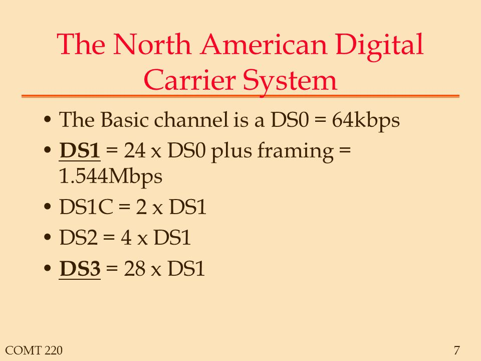 COMT 2207 The North American Digital Carrier System The Basic channel is a DS0 = 64kbps DS1 = 24 x DS0 plus framing = 1.544Mbps DS1C = 2 x DS1 DS2 = 4