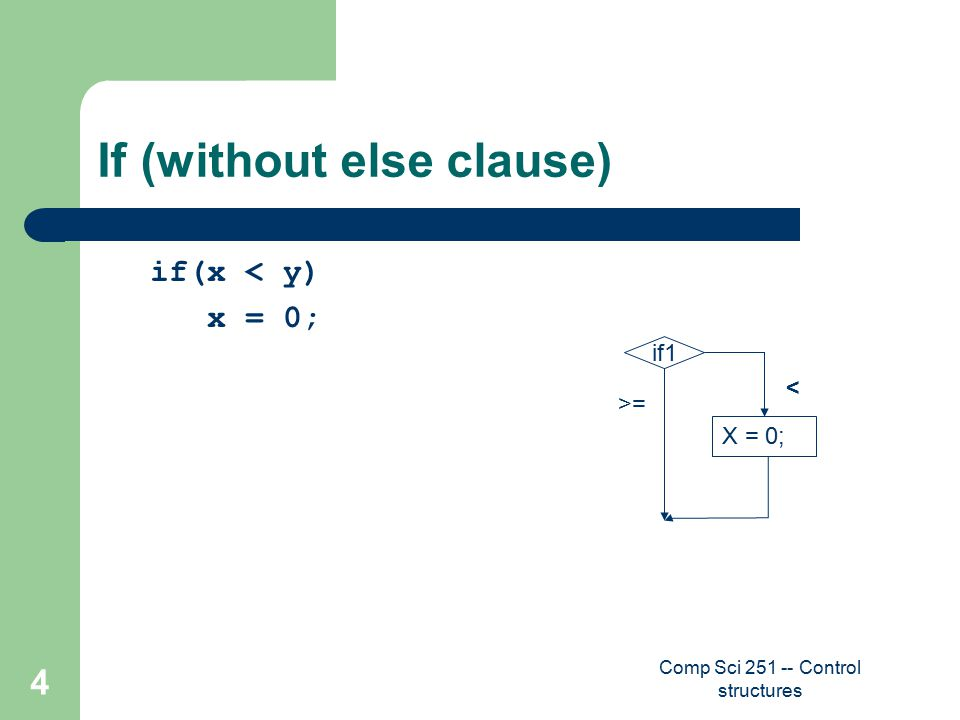 Comp Sci 251 -- Control structures 4 If (without else clause) if(x < y) x = 0; if1 X = 0; < >=