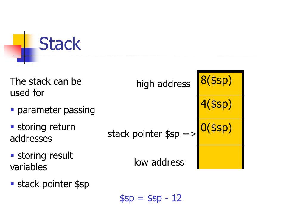 Stack 8($sp) 4($sp) 0($sp) high address low address stack pointer $sp --> The stack can be used for  parameter passing  storing return addresses  storing result variables  stack pointer $sp $sp = $sp - 12