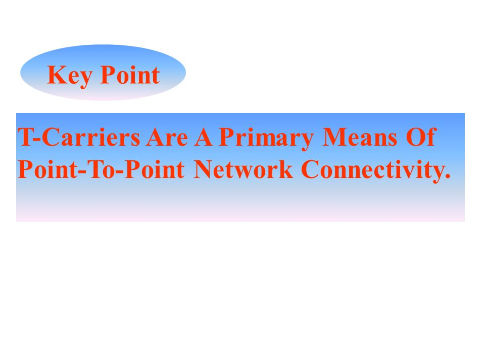 T-Carriers Are A Primary Means Of Point-To-Point Network Connectivity. Key Point