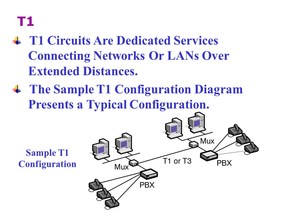 T1 Circuits Are Dedicated Services Connecting Networks Or LANs Over Extended Distances.