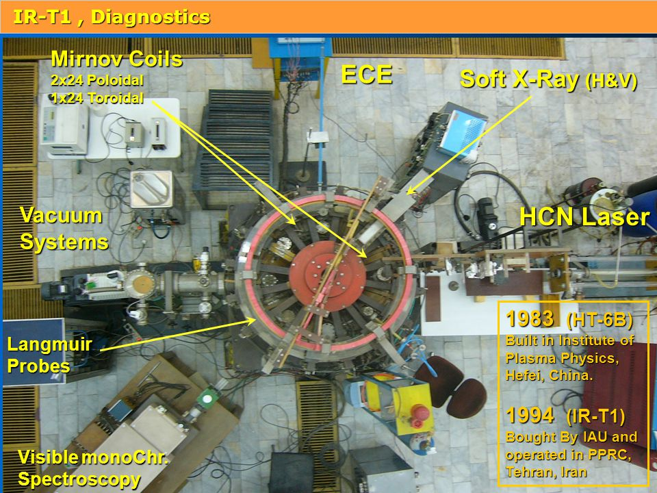 5 IR-T1, Diagnostics 1983 (HT-6B) Built in Institute of Plasma Physics, Hefei, China.
