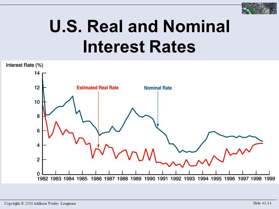 Copyright © 2000 Addison Wesley Longman Slide #3-14 U.S. Real and Nominal Interest Rates