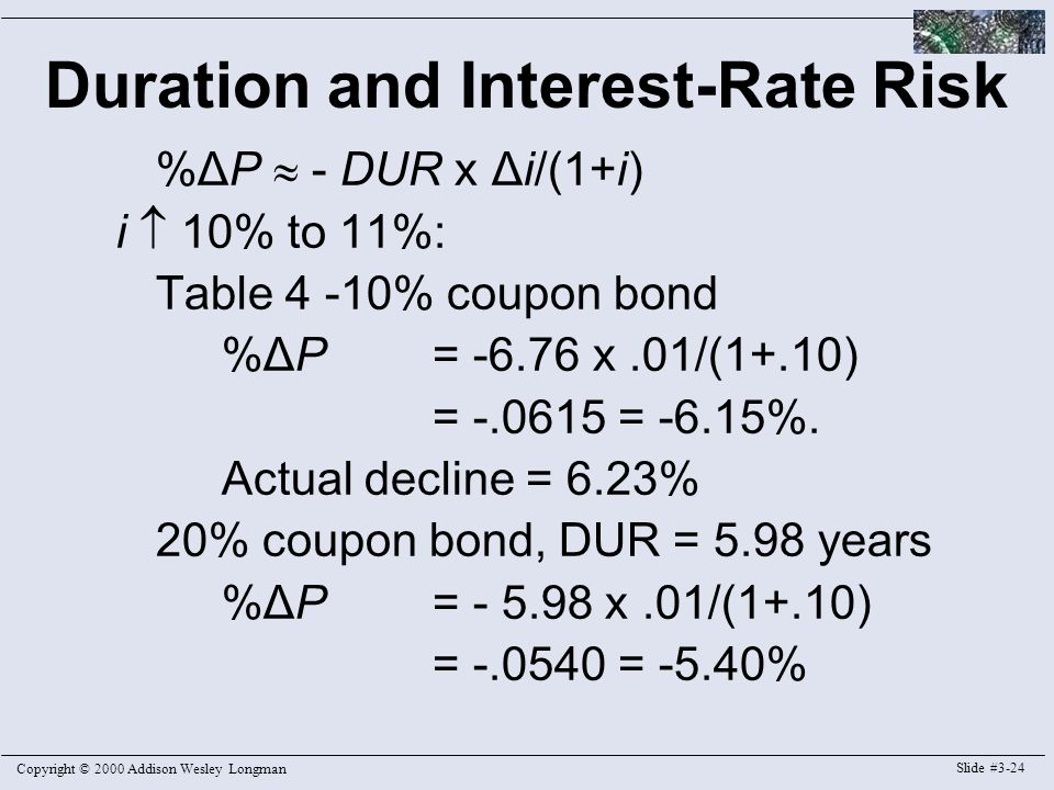 Copyright © 2000 Addison Wesley Longman Slide #3-24 Duration and Interest-Rate Risk %ΔP  - DUR x Δi/(1+i) i  10% to 11%: Table 4 -10% coupon bond %ΔP = -6.76 x.01/(1+.10) = -.0615 = -6.15%.