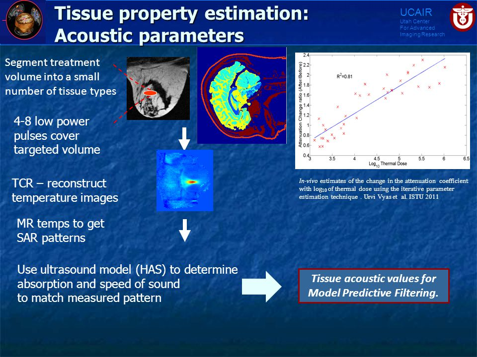 UCAIR Utah Center For Advanced Imaging Research Tissue property estimation: Acoustic parameters Tissue acoustic values for Model Predictive Filtering.