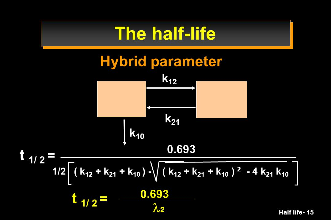 Half life- 15 t 1/ 2 = 0.693 1/2 ( k 12 + k 21 + k 10 ) - ( k 12 + k 21 + k 10 ) 2 - 4 k 21 k 10 k 10 k 12 k 21 Hybrid parameter t 1/ 2 = 0.693 2 The