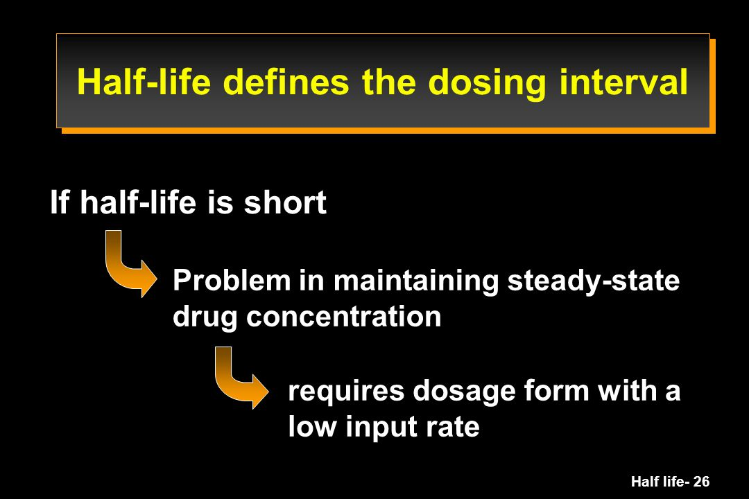 Half life- 26 Half-life defines the dosing interval If half-life is short requires dosage form with a low input rate Problem in maintaining steady-sta