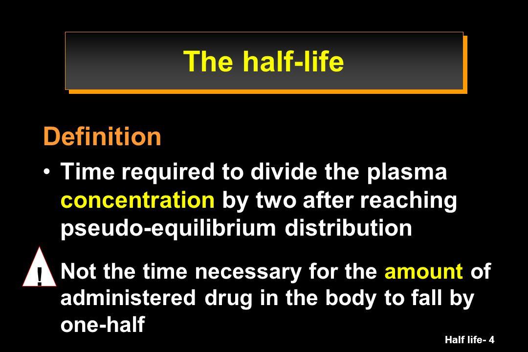Half life- 65 Flip-flop: a pictural view Baignoire avec réserve d'eau (dose), un robinet (ka) et une bonde (K 10, clairance) (Ka) (K 10 )