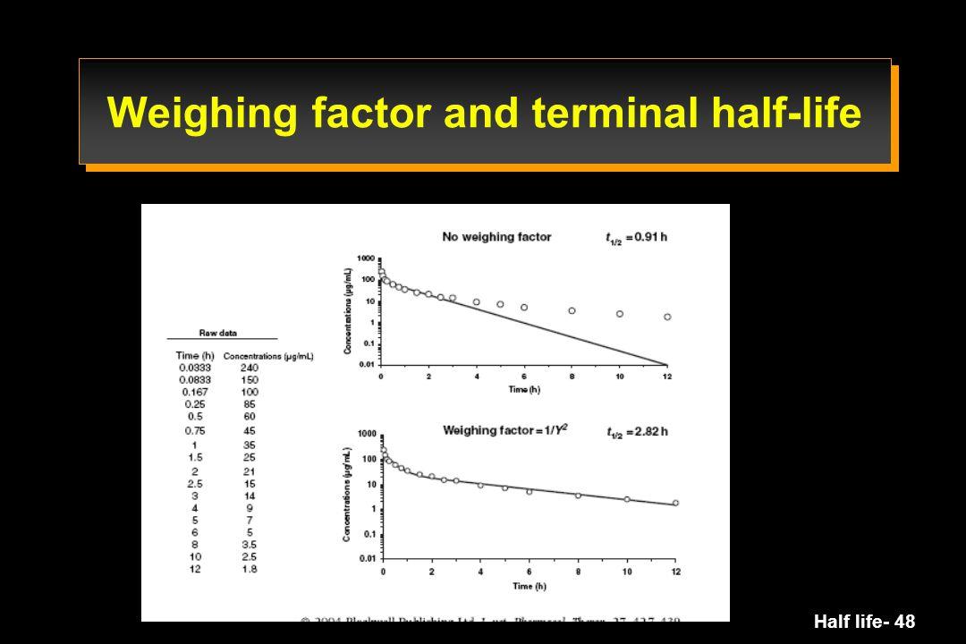 Half life- 48 Weighing factor and terminal half-life