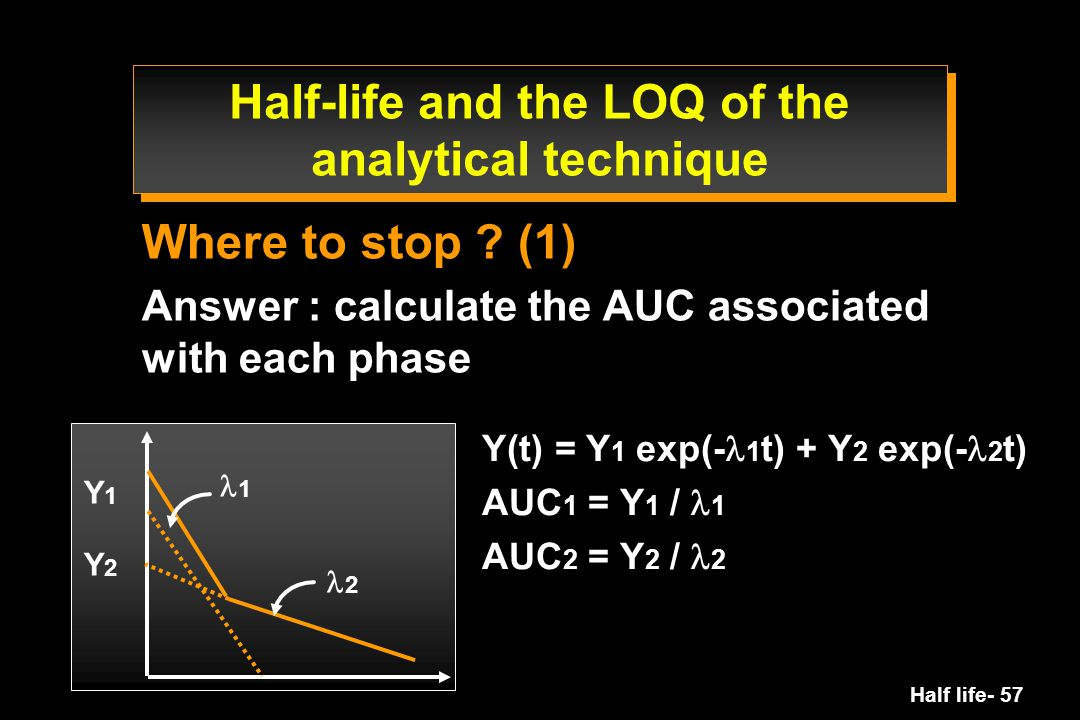 Half life- 57 Where to stop ? (1) Answer : calculate the AUC associated with each phase Y(t) = Y 1 exp(- 1 t) + Y 2 exp(- 2 t) AUC 1 = Y 1 / 1 AUC 2 =