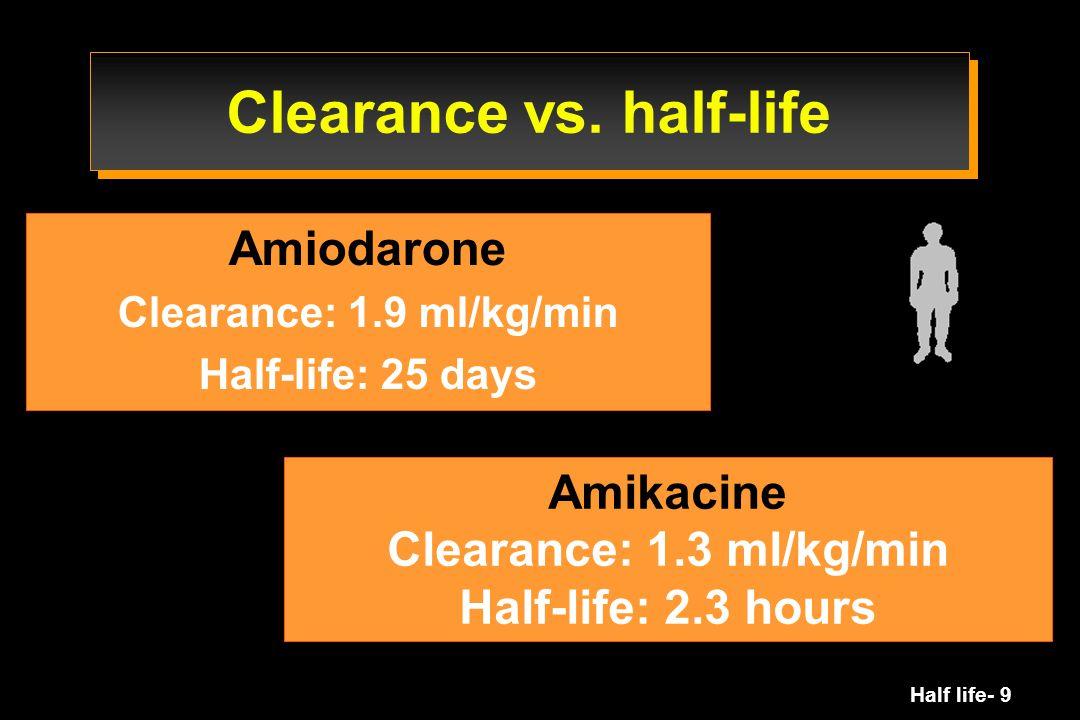 Half life- 9 Clearance vs. half-life Amiodarone Clearance: 1.9 ml/kg/min Half-life: 25 days Amikacine Clearance: 1.3 ml/kg/min Half-life: 2.3 hours