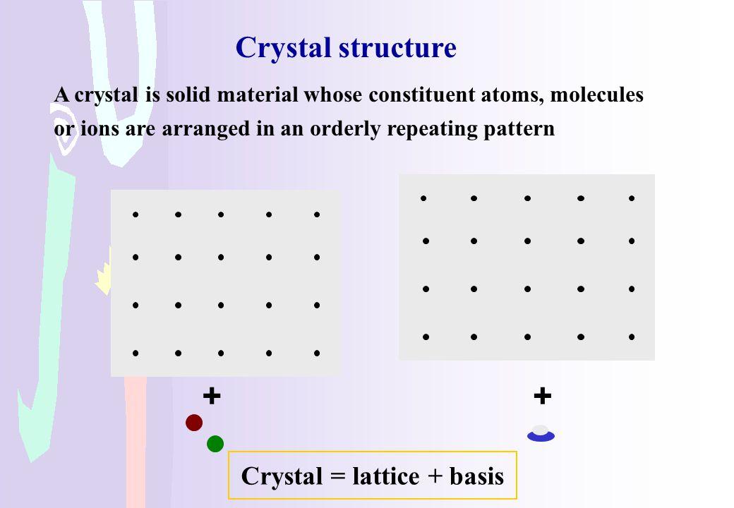 Bravais lattice: the lattice looks the same when seen from any point P' = P + (m,n,p) * (a1,a2,a3) P a1 a2 integers P a1 a2