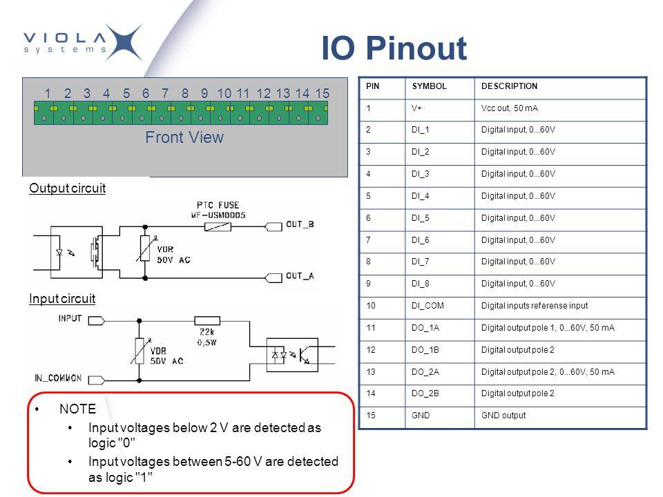 IO Pinout PINSYMBOLDESCRIPTION 1V+Vcc out, 50 mA 2DI_1Digital input, 0...60V 3DI_2Digital input, 0...60V 4DI_3Digital input, 0...60V 5DI_4Digital inpu