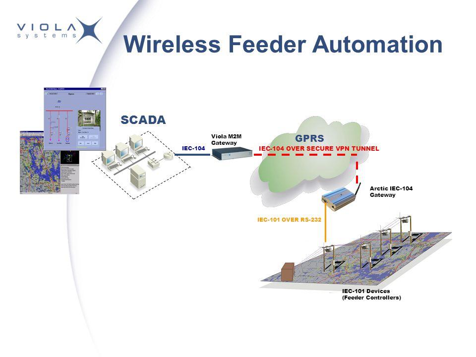 Wireless Feeder Automation IEC-101 OVER RS-232 Viola M2M Gateway IEC-104 OVER SECURE VPN TUNNEL GPRS SCADA Arctic IEC-104 Gateway IEC-101 Devices (Fee