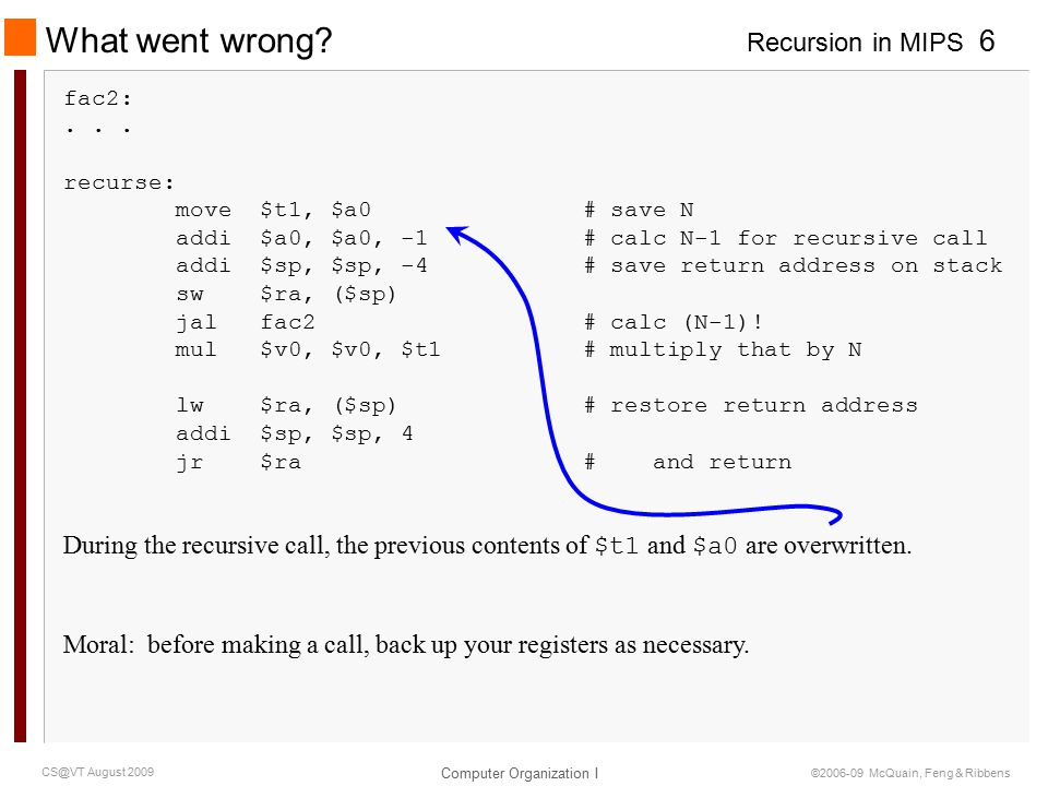 Recursion in MIPS Computer Organization I 7 CS@VT August 2009 ©2006-09 McQuain, Feng & Ribbens What went wrong: Details fac2:...