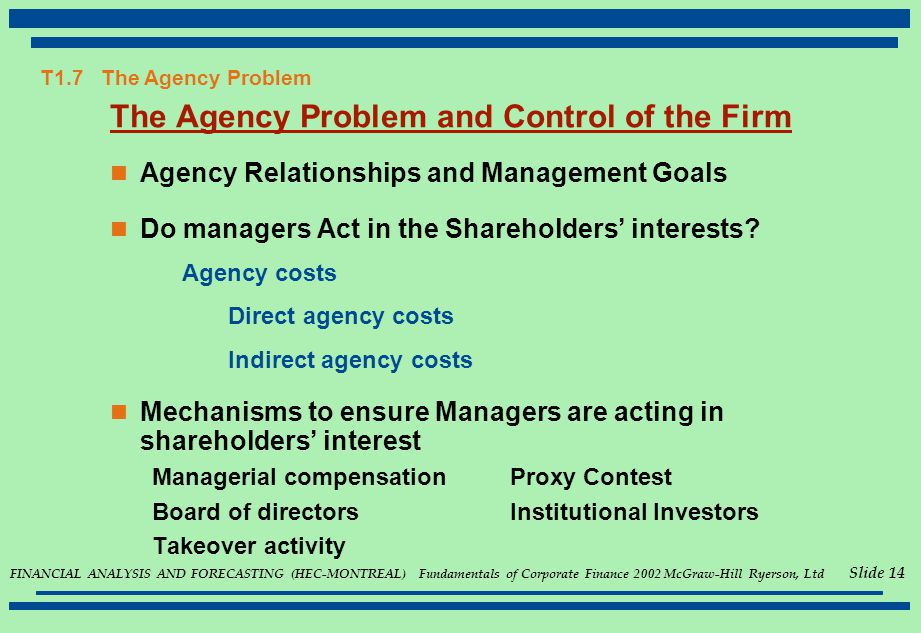 FINANCIAL ANALYSIS AND FORECASTING (HEC-MONTREAL) Fundamentals of Corporate Finance 2002 McGraw-Hill Ryerson, Ltd Slide 14 T1.7 The Agency Problem The Agency Problem and Control of the Firm Agency Relationships and Management Goals Do managers Act in the Shareholders' interests.