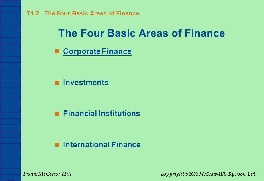 T1.2 The Four Basic Areas of Finance - Corporate Finance Corporate Finance Long-term investments (What long term investment should we take on?)  Capital Budgeting Long-term financing (Where, how, from whom)  Capital Structure Short-term financing (How to manage everyday financial and operating activities)  Working Capital Management Risk management (hedging exposure to fluctuations)  Derivative securities Irwin/McGraw-Hill copyright © 2002 McGraw-Hill Ryerson, Ltd.