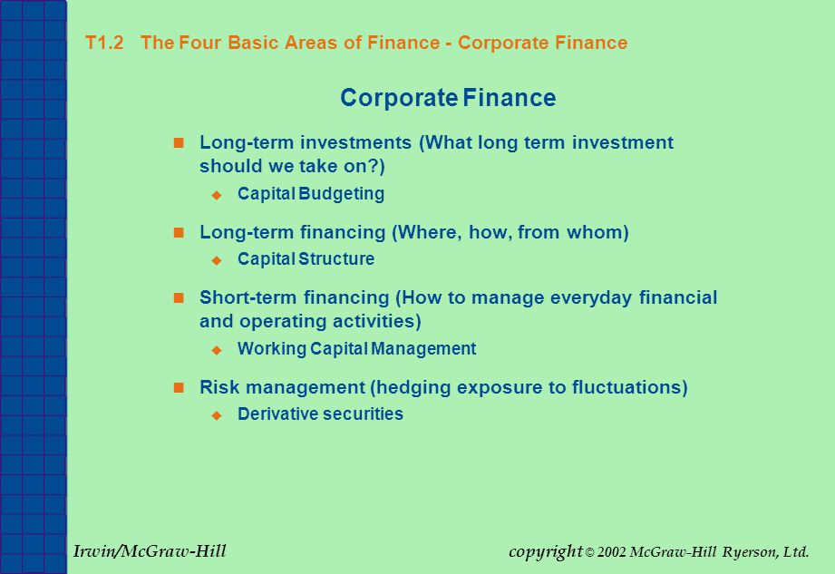 T1.2 The Four Basic Areas of Finance - Corporate Finance Corporate Finance Long-term investments (What long term investment should we take on )  Capital Budgeting Long-term financing (Where, how, from whom)  Capital Structure Short-term financing (How to manage everyday financial and operating activities)  Working Capital Management Risk management (hedging exposure to fluctuations)  Derivative securities Irwin/McGraw-Hill copyright © 2002 McGraw-Hill Ryerson, Ltd.