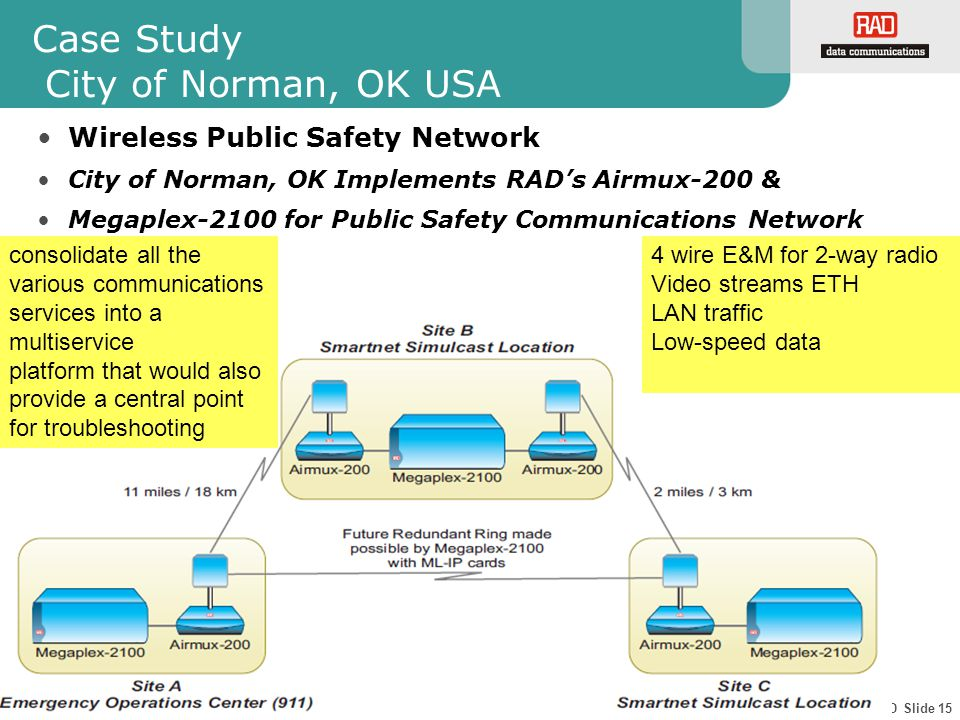 RAD Slide 15 Case Study City of Norman, OK USA Wireless Public Safety Network City of Norman, OK Implements RAD's Airmux-200 & Megaplex-2100 for Public Safety Communications Network 4 wire E&M for 2-way radio Video streams ETH LAN traffic Low-speed data consolidate all the various communications services into a multiservice platform that would also provide a central point for troubleshooting